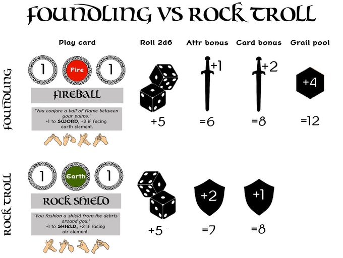 Un esempio di combattimento di Inspirisles, che unisce carte, dadi e punteggi di Abilità