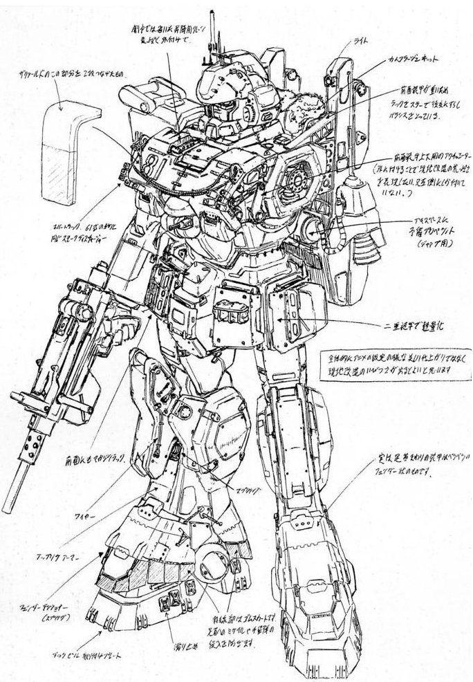 Schematiche del Gundam, primo esempio di real robot