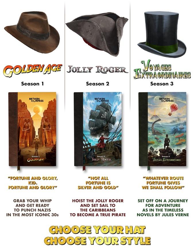 I manuali principali di Broken Compass: Adventure Is Back!